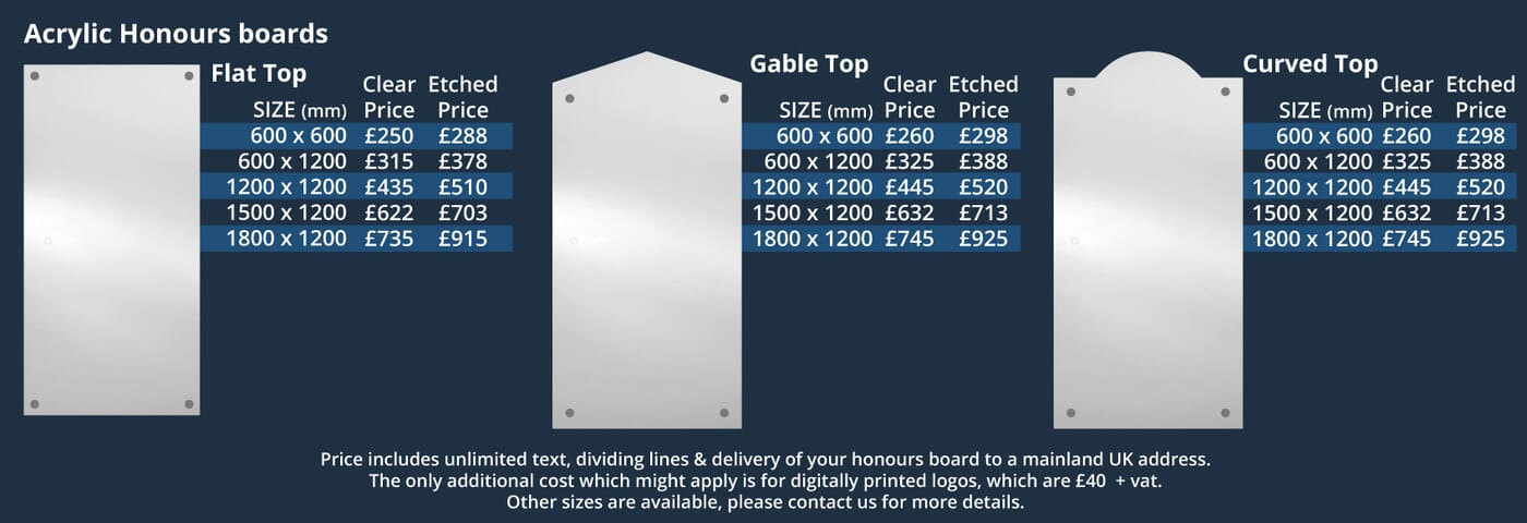 Acrylic Honours Boards Price List